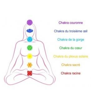 Chakra sacré (2) - spray aurique
